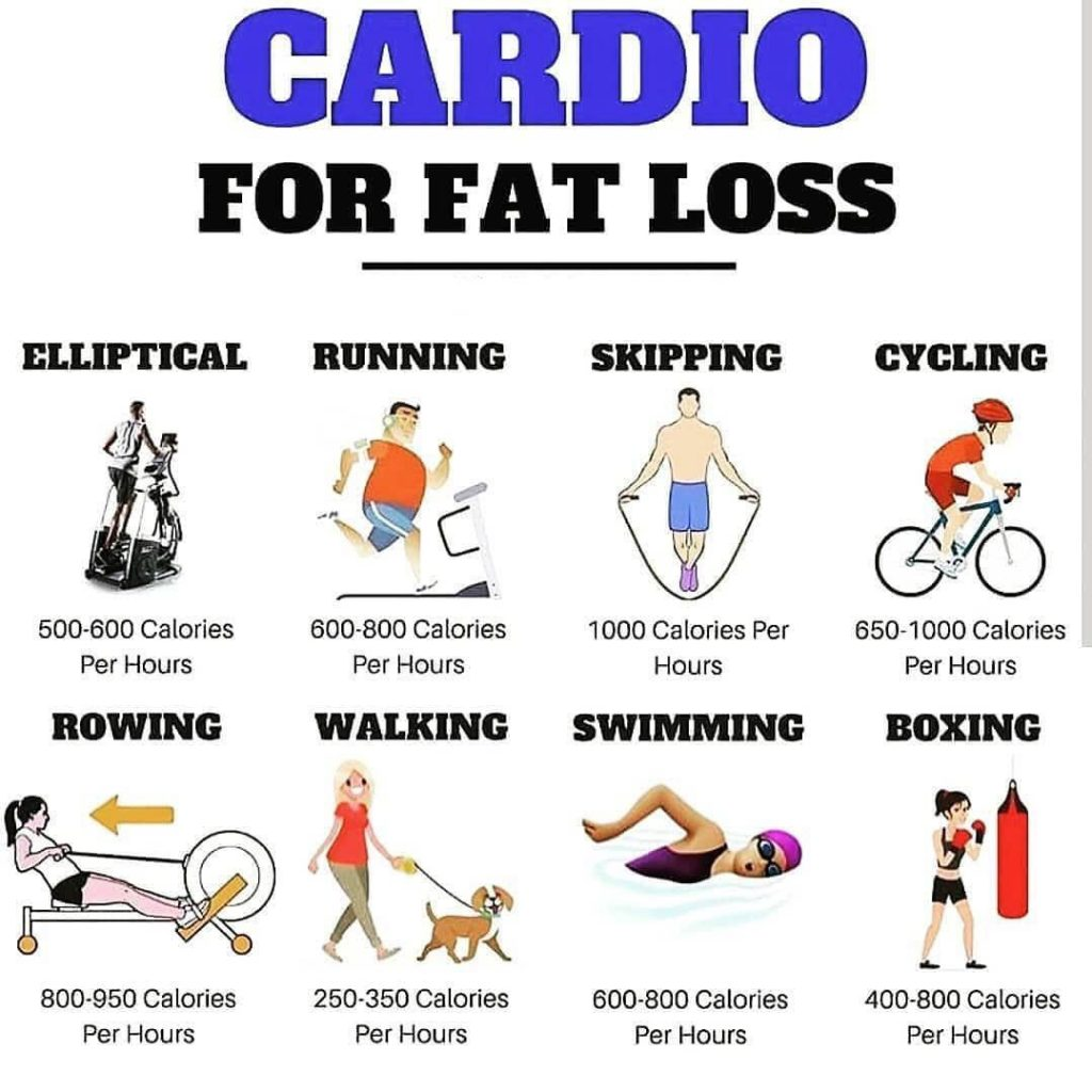 Cardio Workouts That Burn Fat: Five Cardio Exercises That Help You Burn Fat Fast